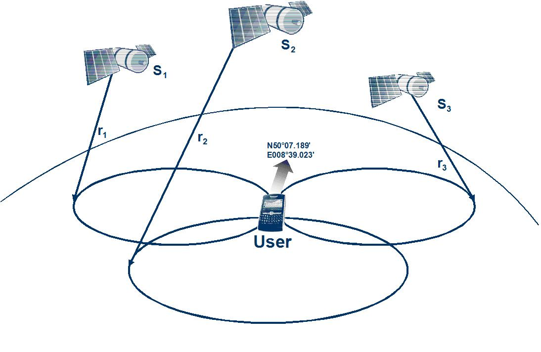 Figure Satellite Based Location Tracking Needs At Least  Satellites To Triangulate The Position Of A Device Or Person